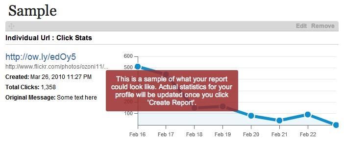 hootsuite click stats trend line graph
