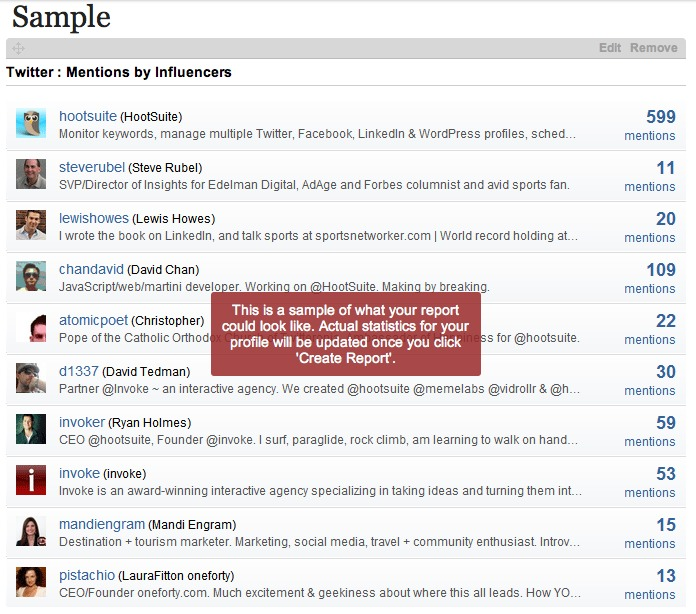 hootsuite twitter list mention influencers